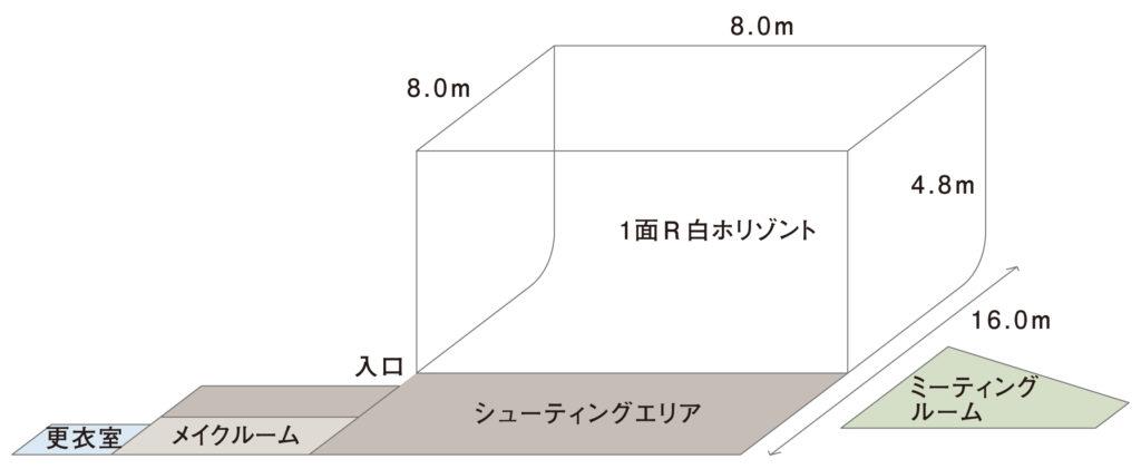 2.STUDIOの見取り図